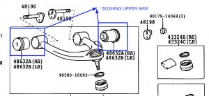 JUAL BUSHING UPPER ARM ORIGINAL LC 100
